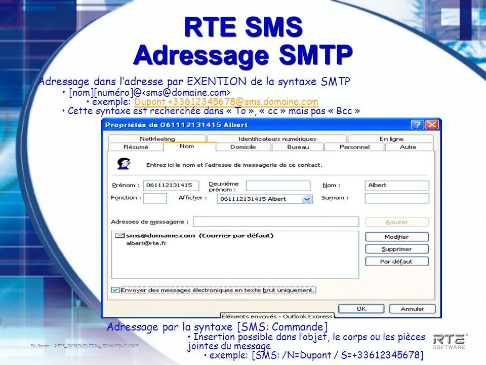 RTE SMS Adressage SMTP Adressage dans l'adresse par EXENTION de la syntaxe SMTP. [nom][numéro]@<sms@domaine.com>